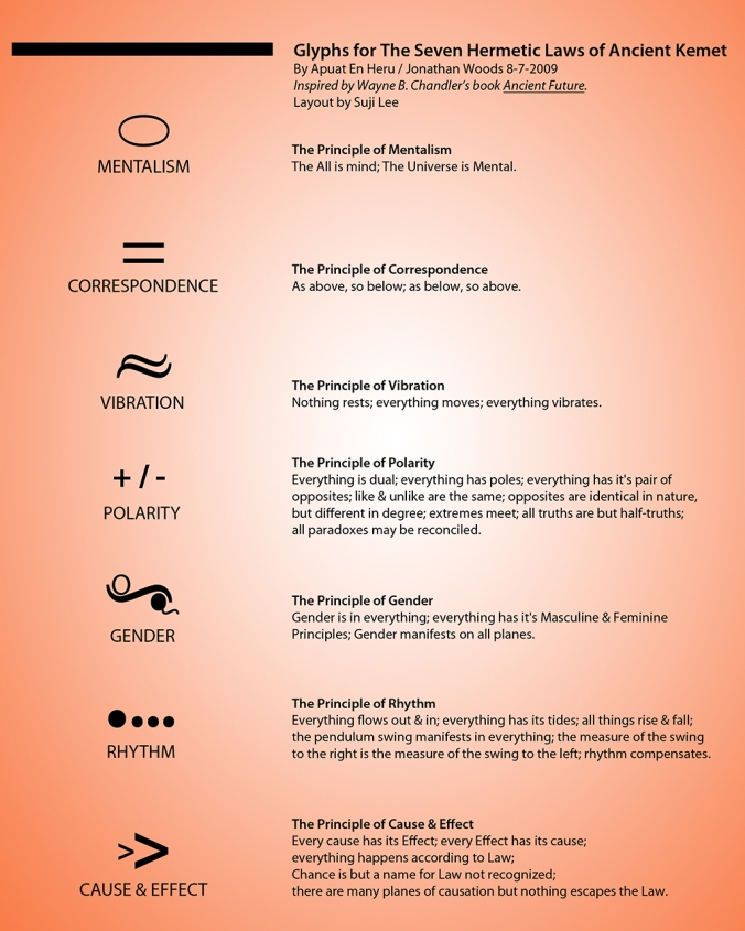 ancient-future-7-principles-glyphs1